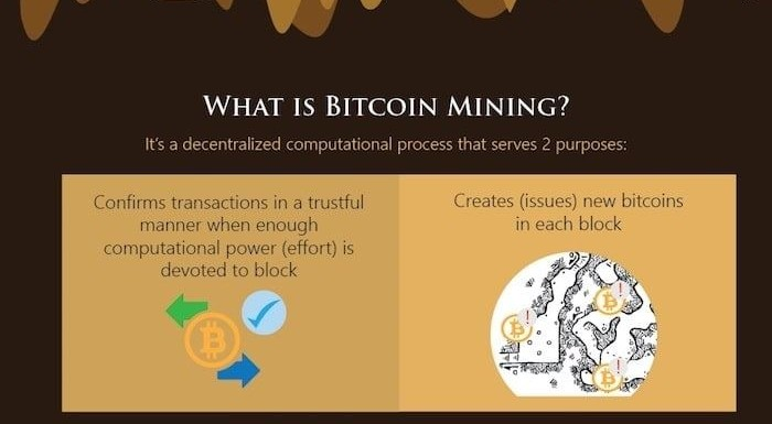 what-is-bitcoin-mining
